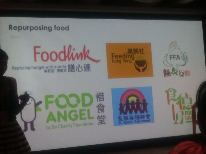 食物回收組織